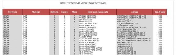 Un total de 773 meses electorals on votar el 9-N a comarques gironines