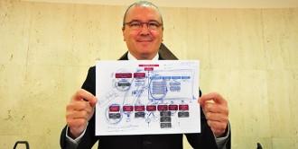 L'alcalde de Reus reparteix les carteres als seus regidors i canvia el cartipàs