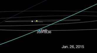 Un gran asteroide de mig quilòmetre passarà avui a prop de la Terra