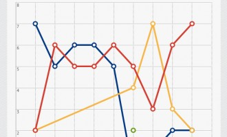 Evolució eleccions municipals Sant Joan de les Abadesses 1979-2015