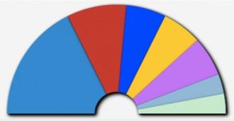 Els resultats de les eleccions municipals 2015 al Vallès Oriental, poble a poble
