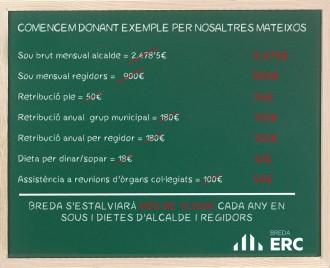 Breda s'estalviarà més de 12.000 euros anuals en sous i dietes