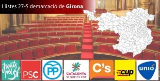 Noms i cognoms dels candidats de totes les llistes gironines del 27-S