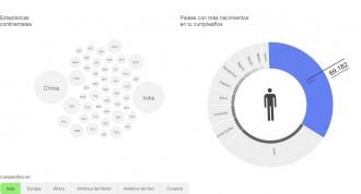 «Population.io», el web que sap quanta gent va néixer el mateix dia que tu i quan moriràs