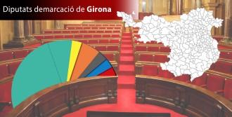 Qui són els 17 diputats gironins al Parlament?