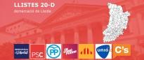 Les llistes de les eleccions del 20-D a Lleida, amb noms i cognoms