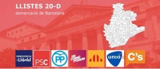 Les llistes de les eleccions del 20-D a Barcelona, nom per nom