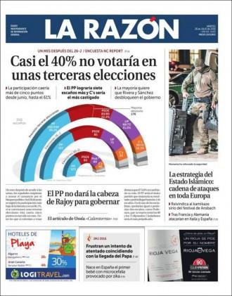 Vés a: «Casi el 40% no votaría en unas terceras elecciones», a la portada de «La Razón»