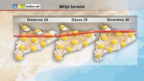 Una onada de calor s'instal·la a Catalunya