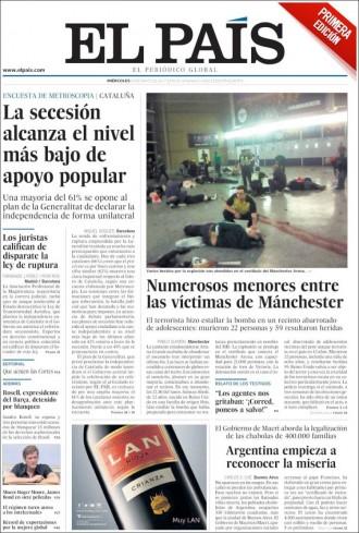 Vés a: PORTADES Dos de cada tres catalans no volen declarar la independència de forma unilateral, a «El País»
