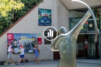 Vés a: Un estiu que ho va canviar tot: la transformació de Barcelona, en xifres