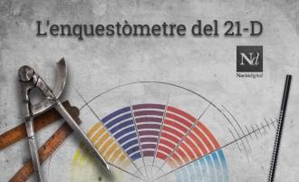 Vés a: L'enquestòmetre de NacióDigital del 21-D