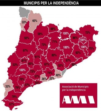 681 municipis independentistes