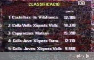 Recordeu el Concurs de Castells de 2002?